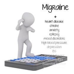 migraine-plus